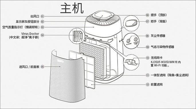 三星空气净化器主机结构图