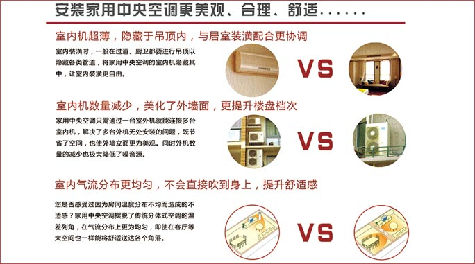 中央空调的特点和优势
