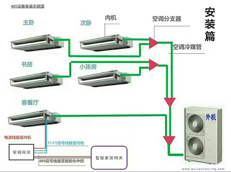 海尔中央空调远程智能控制